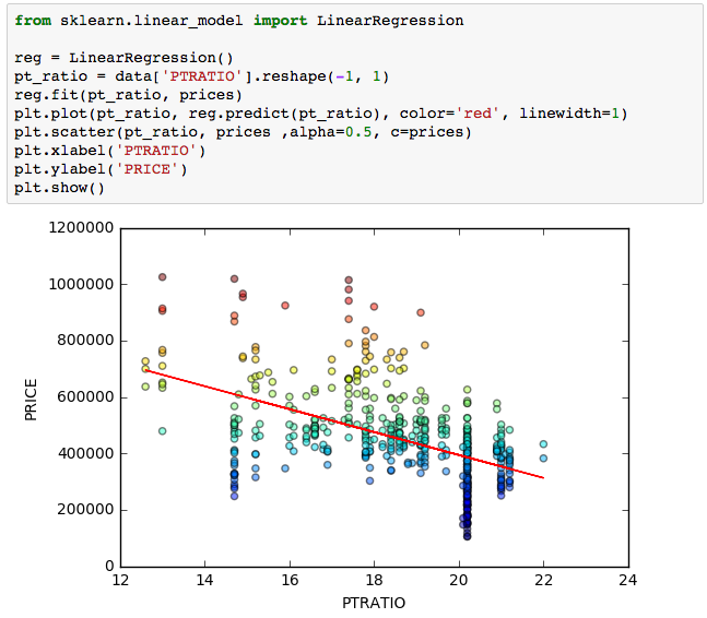 Color warmth in scatter plot